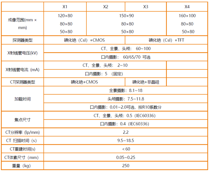 技術參數 smart3D-X.png